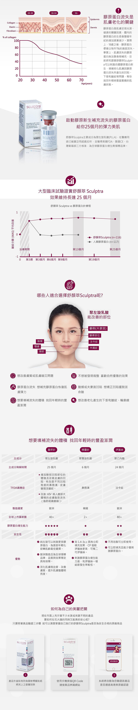 20200810_高德美_Sculptra_診所網頁廣告_更新_ol